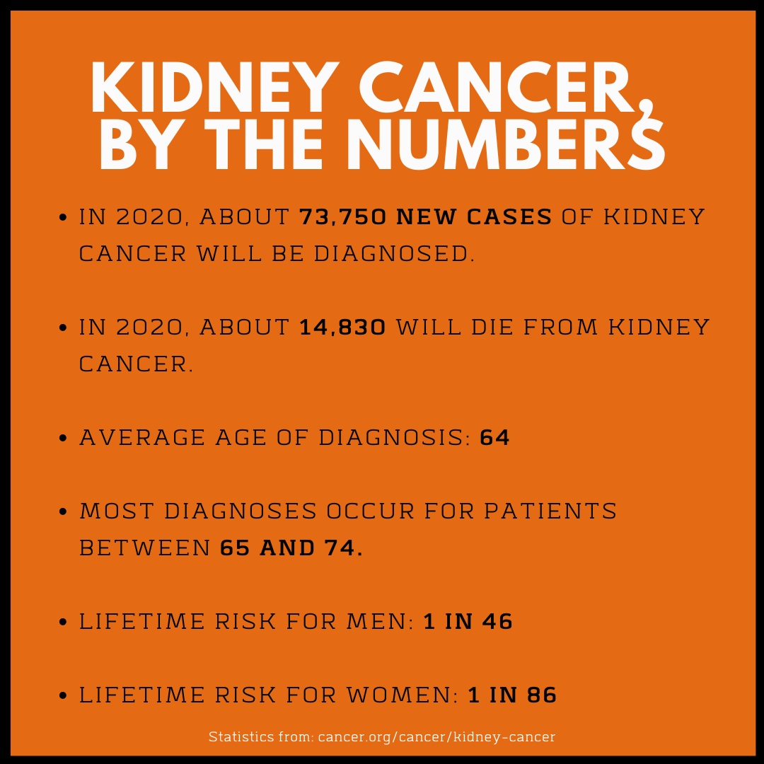 March Is Kidney Cancer Awareness Month Virginia Urology